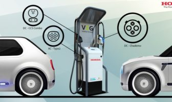 Honda installs new bidirectional charging technology