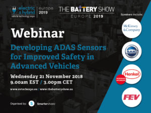 Developing ADAS Sensors for Improved Safety in Advanced Vehicles
