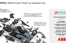 ABB Formula E season gets underway