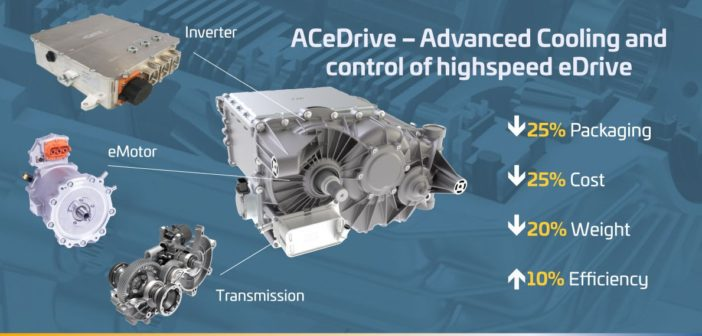 'Groundbreaking' electric vehicle powertrain concept to be developed in US$10m project