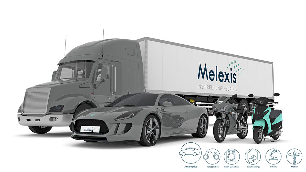 Melexis Vehicles markets